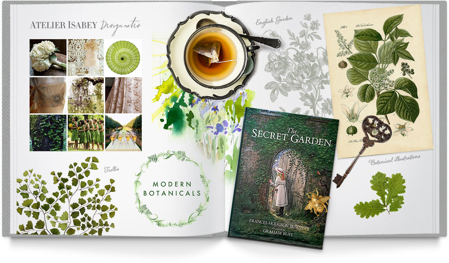 English secret garden and botanical inspiraion