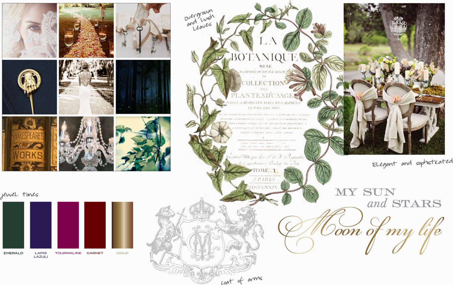 Old world inspiration images and moodboard