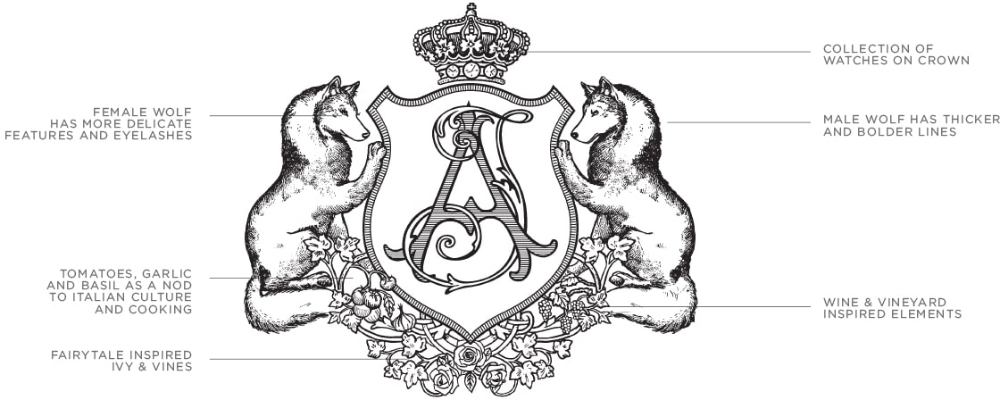 Coat of arms with wolves